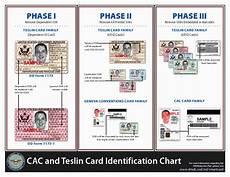 veteran id card template how to get a u s id card veterans news report