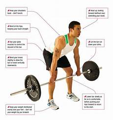 proper posture for deadlift 2 workout weight training exercise
