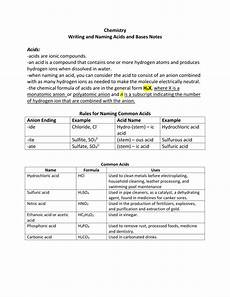 writing and naming acids and bases notes