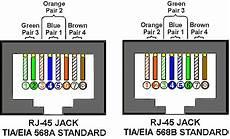 cat5e cable cat 5e cables patch cords