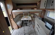 Hobby Wohnwagen 2018 Mehr Modelle Und Eine Erneuerte