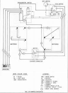 1998 ezgo wiring diagram ezgo golf cart parts diagram always golf