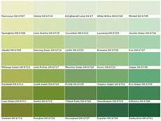 sherwin williams green paint 2017 grasscloth wallpaper