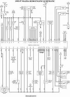 small engine repair training 1996 mazda b series plus free book repair manuals repair guides