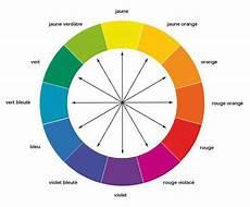 couleur complémentaire du vert 22413 les couleurs compl 233 mentaires en peinture
