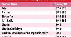 Tv Radio Sri Lanka New Fm Frequency Allocations