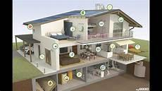 Das Intelligente Haus - das intelligente haus hausautomation bei okal