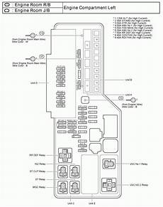1993 Toyotum Camry Engine Fuse Box Diagram by 2007 Toyota Camry Engine Compartment Fuse Diagram