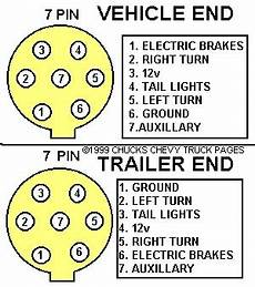 7 wire diagram s10 right turn signal problem s 10 forum