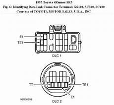 1995 Toyota 4runner Slips Out Of Overdrive Transmission