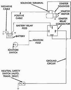 image result for dodge starter relay wiring diagram automotive electrical safety switch relay