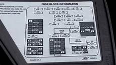 2006 Chevy Silverado Inside Fuse Box Diagram by Chevy 1500 Suburban 2000 2006 Fuse Box Location