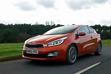 Nancys Car Designs 2014 Kia Pro Ceed