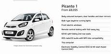 dimension kia picanto new kia picanto entry level starting price product reviews net