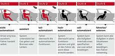 Neue Risiken Durch Autonomes Fahren Wiener St 228 Dtische
