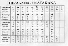 japanese hiragana and katakana worksheets 19524 japanese alphabet hiragana katakana with images hiragana japanese language japanese