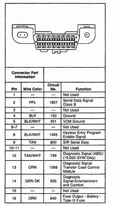 I Need The Color Coded Wiring Diagram Of An Obd Ll Port