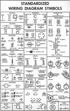 standardized wiring diagram and schematic symbols april 1955 popular electronics electrical