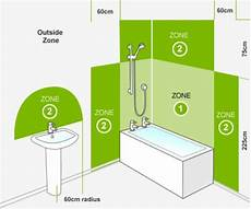 Bathroom Lighting Ip Zones by The Bathroom Lighting Buyer S Guide Bigbathroomshop