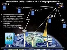 transforming space industry with blockchain technology blockchain slovakia