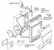 Aprilaire 558 Wiring Diagram by Aprilaire 600 Series Humidifier Aprilaire Humidifier Parts