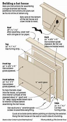 plans for bat houses bat houses on pinterest bat house plans bats and mosquitoes