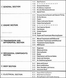 car service manuals pdf 1991 subaru xt auto manual 1991 subaru xt repair shop manual original 6 section 4 book set