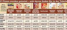 stiftung warentest die besten salami pizzen b z berlin