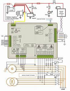 wiring diagram of ats panel for generator wiring diagrams