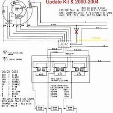 V Plow Wiring Diagram Free Wiring Diagram