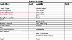 difference between reserves and provisions accountingcapital