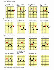 chord inversions guitar looking for some chord inversions here are some of my idea s i like to with my students