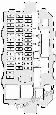 Fuse Box Diagram Gt Honda Civic 1996 2000