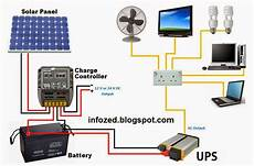 wiring diagram of solar panels ups battery load fan