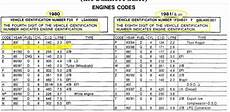 Ford Australia Vin Decoder Chart Vin Question Page 2 Ford Truck Enthusiasts Forums