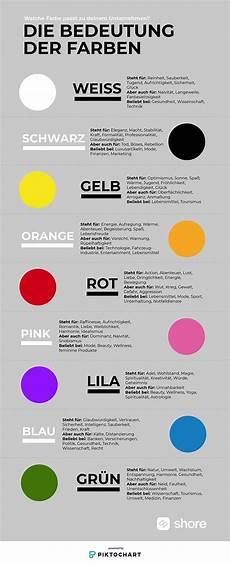 Infografik Farben Und Ihre Bedeutung Welche Passen Zu