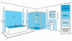 understanding ip ratings and bathroom zones tap warehouse