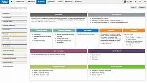 Product Management Business Model App