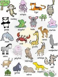 Nama Hewan Dalam Bahasa Inggris Dan Audio Cara Membacanya