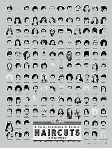 Haircut Names For