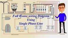 house wiring full diagram wiring diagram