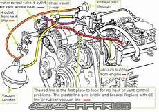 Alf Img Showing Gt Vans Chevrolet Astro Engine Schematics