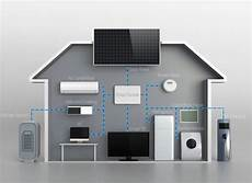 promise of a smarter future why the smart home is