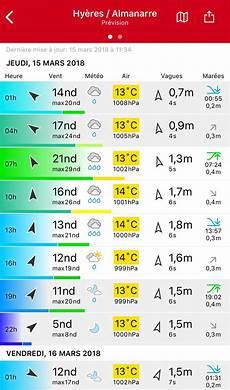 Top 10 Des M 233 T 233 O Du Vent Pour Le Kitesurf Et Windsurf