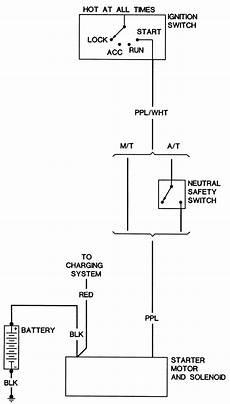 1973 chevy starter wiring diagram repair guides