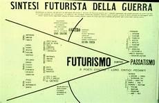 manifesto futurismo testo poesia storia e politica il fascino potere