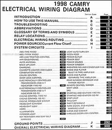 1998 toyota camry wiring diagram manual original