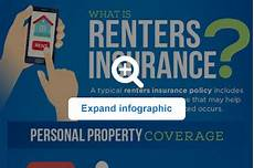 what is renters insurance allstate