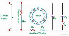 What Is A Capacitor Start Capacitor Run Motor Its
