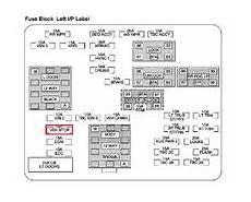 car repair manuals online pdf 2003 chevrolet avalanche 1500 lane departure warning 2003 chevy silverado 2500 owners manual pdf